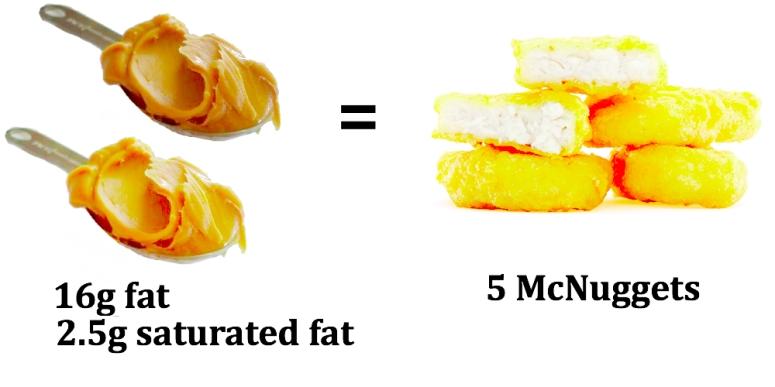 fat comp